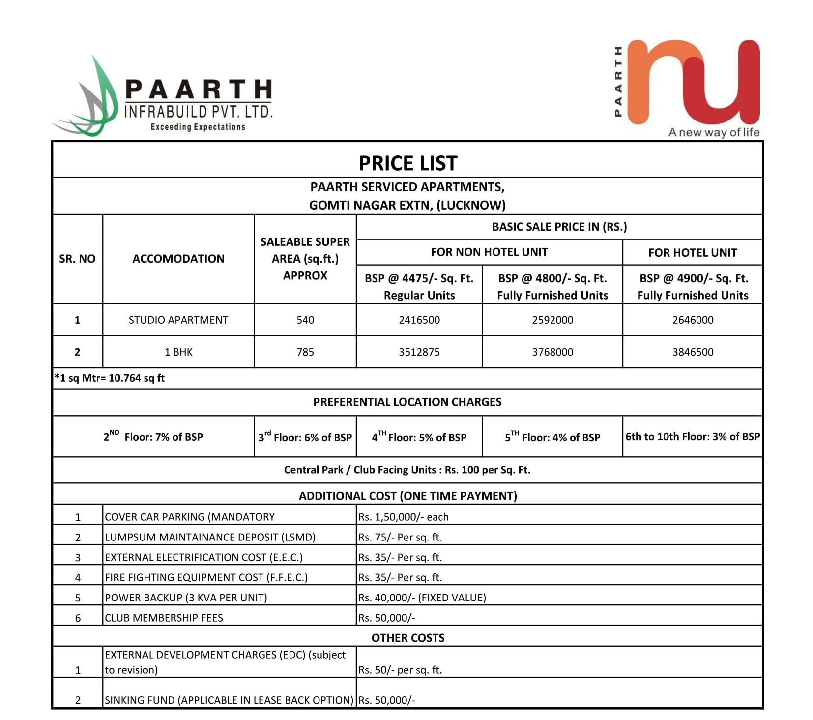 NU PRICE LIST W E F 25th Aug'16-1