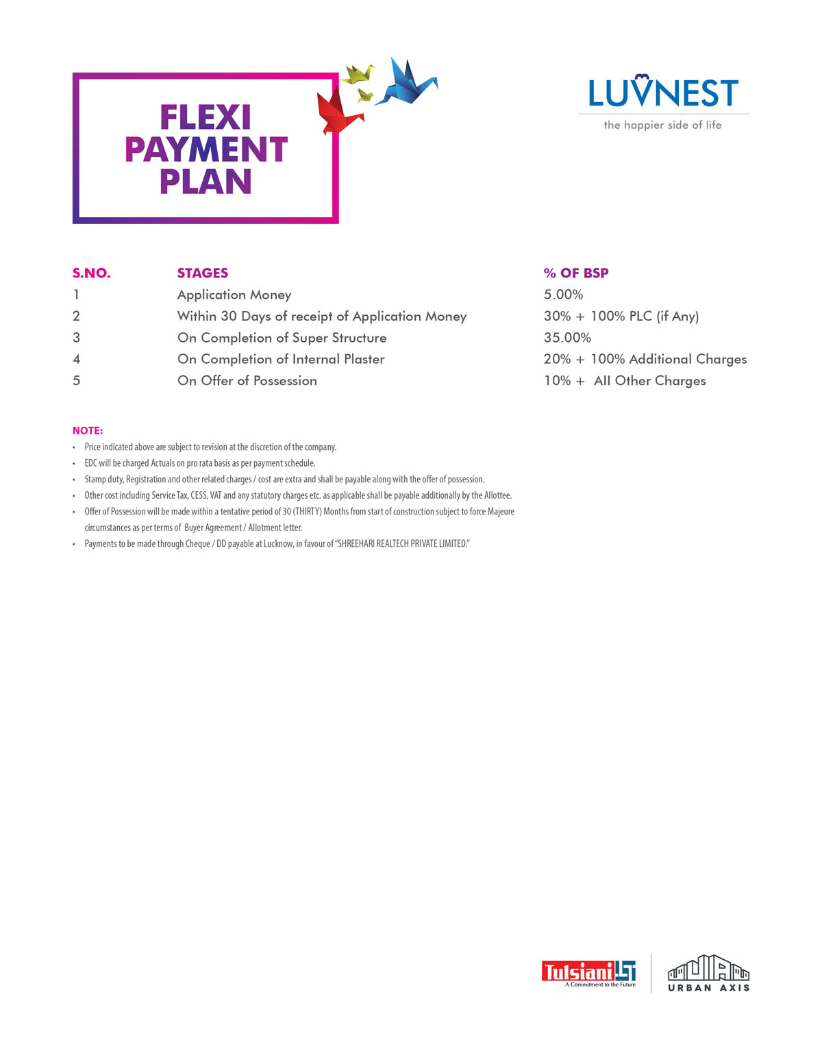 Flexi payment Plan